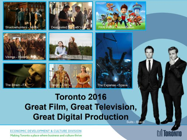 Third Record-breaking Year for Toronto Screen Industry