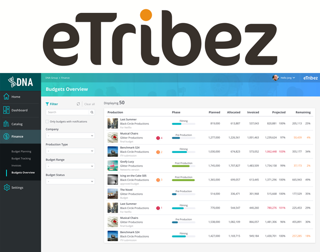 eTribez Adds Budget Planning and Budget Tracking...